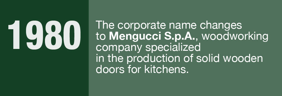 1980: The corporate name changes to Mengucci S.r.l., woodworking company specialized in the production of solid wooden doors for kitchens.